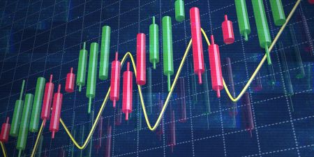 A Complete Guide of Japanese Candlesticks Signals on Olymp Trade