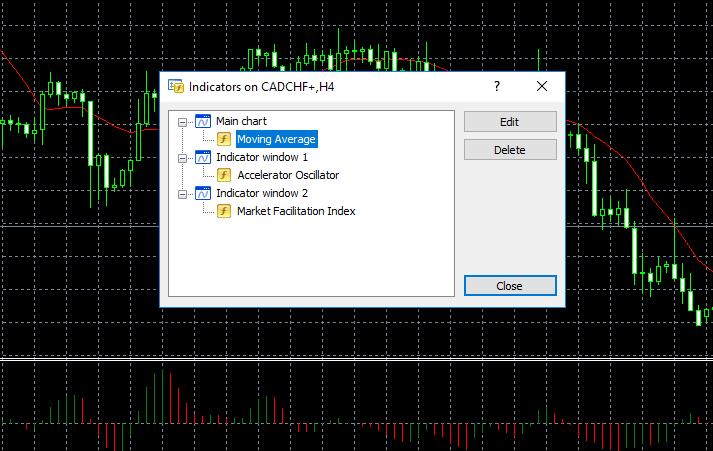 Olymp Trade와 함께 MetaTrader 4 (MT4) 사용에 대한 완벽한 가이드