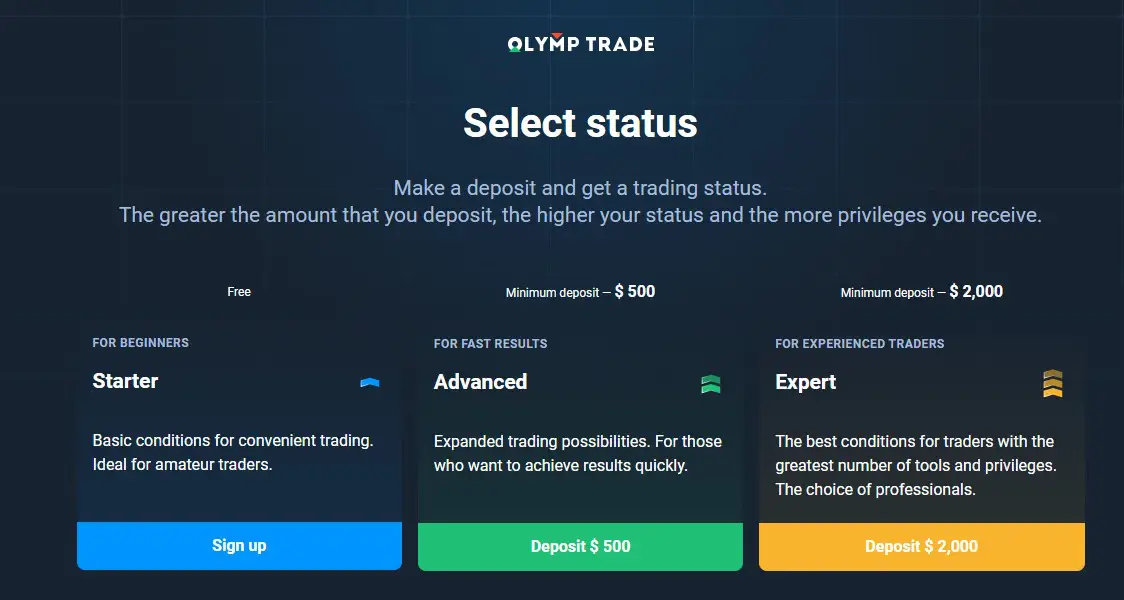 How to make money in Olymp Trade