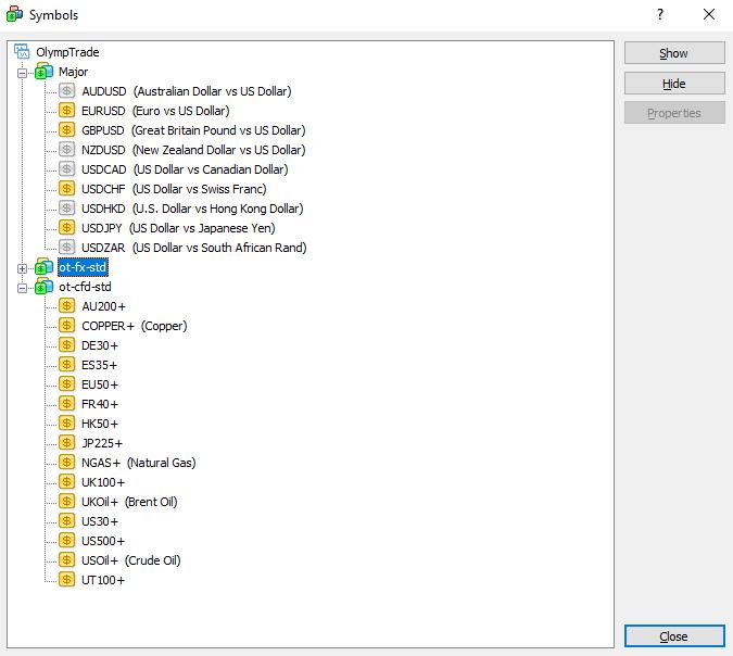 Quelles sont les fonctionnalités d'Olymp Trade MetaTrader 4 (MT4)